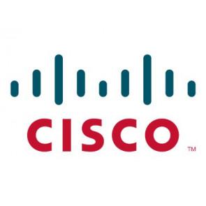 Cisco IOS IP Base